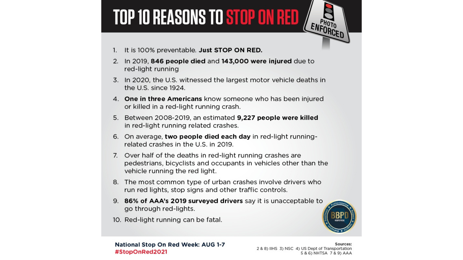 List of reasons to Stop on Red