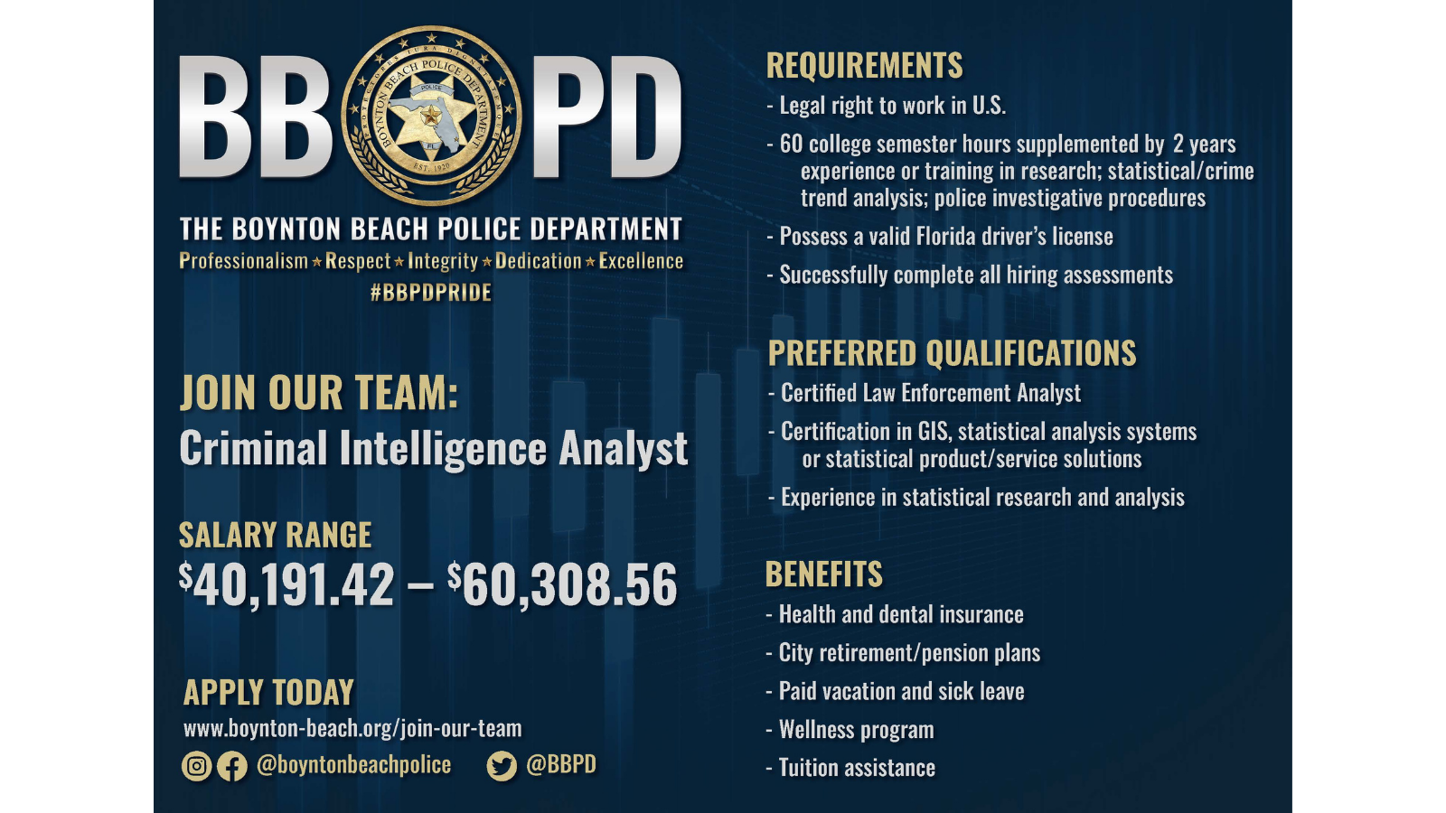 Announcement of job posting for criminal intelligence analyst.